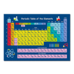 New Periodic Table of Elements Wall Poster 20x30cm 40x60cm Silk Fabric Cloth Print Teaching Decorations